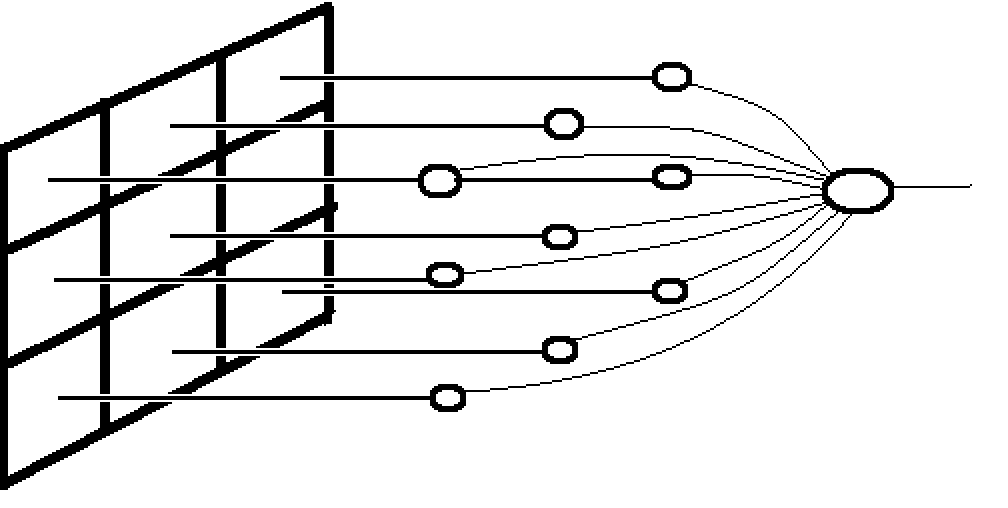 receptive field model with no weights