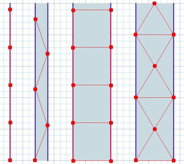 "tesselations of a 0-unit wide, 2-unit wide, and 6-unit wide sidewalk, with the 6-unit wide sidewalk tesselated by squares and ""hourglasses"""